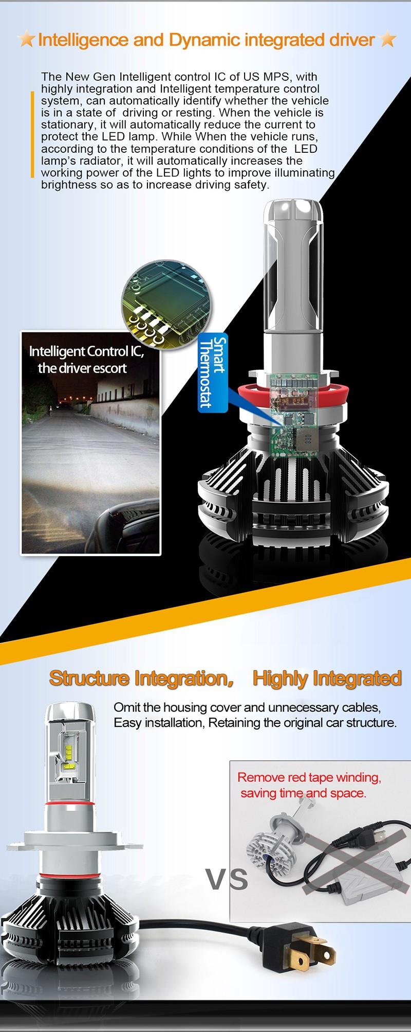 Mitsubishi Lancer CA CB CC CE CH H4 Hi//Lo CANBUS Lumileds LED Headlight Kit