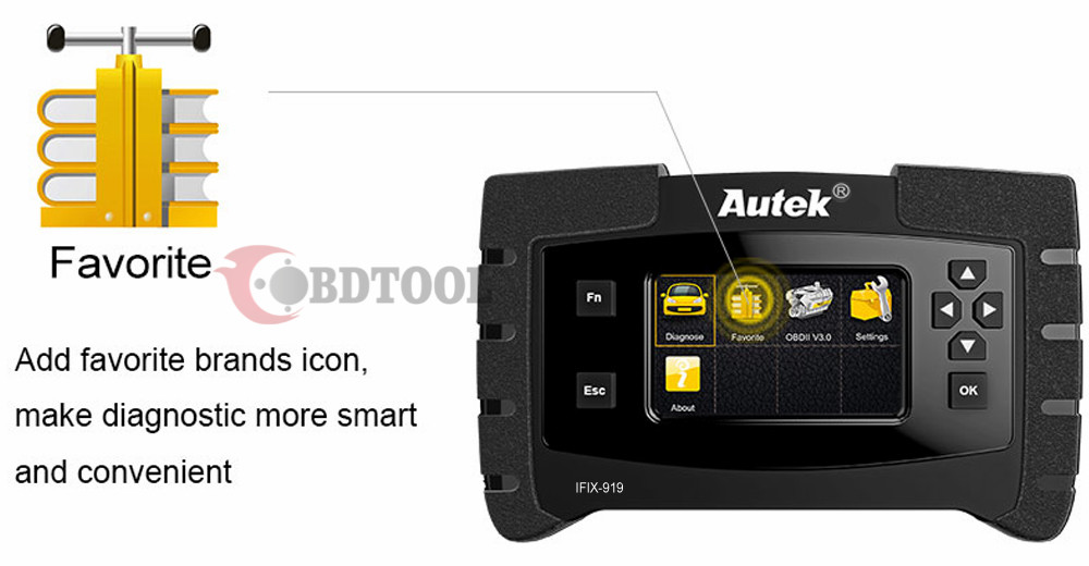 IFIX-919 vehicles scanner details (2)