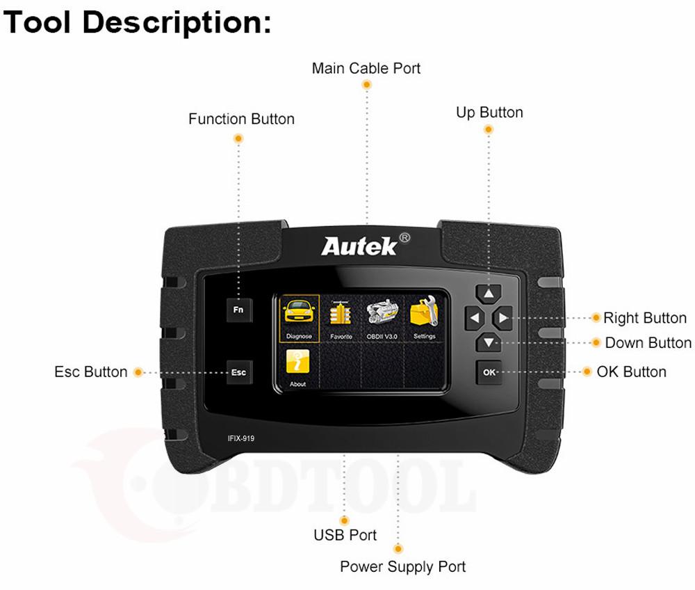 IFIX-919 vehicles scanner details (4)