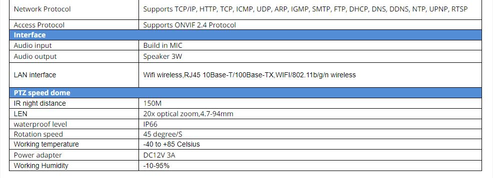Details about CamHi Wireless 20X zoom 5MP SONY 335 PTZ IP Camera SD Card  Built in MIC Speaker