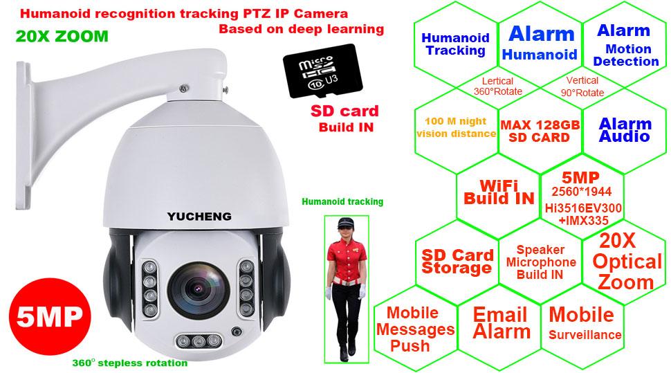 4.5 inch Mini IR Auto-tracking IP PTZ Dome camera