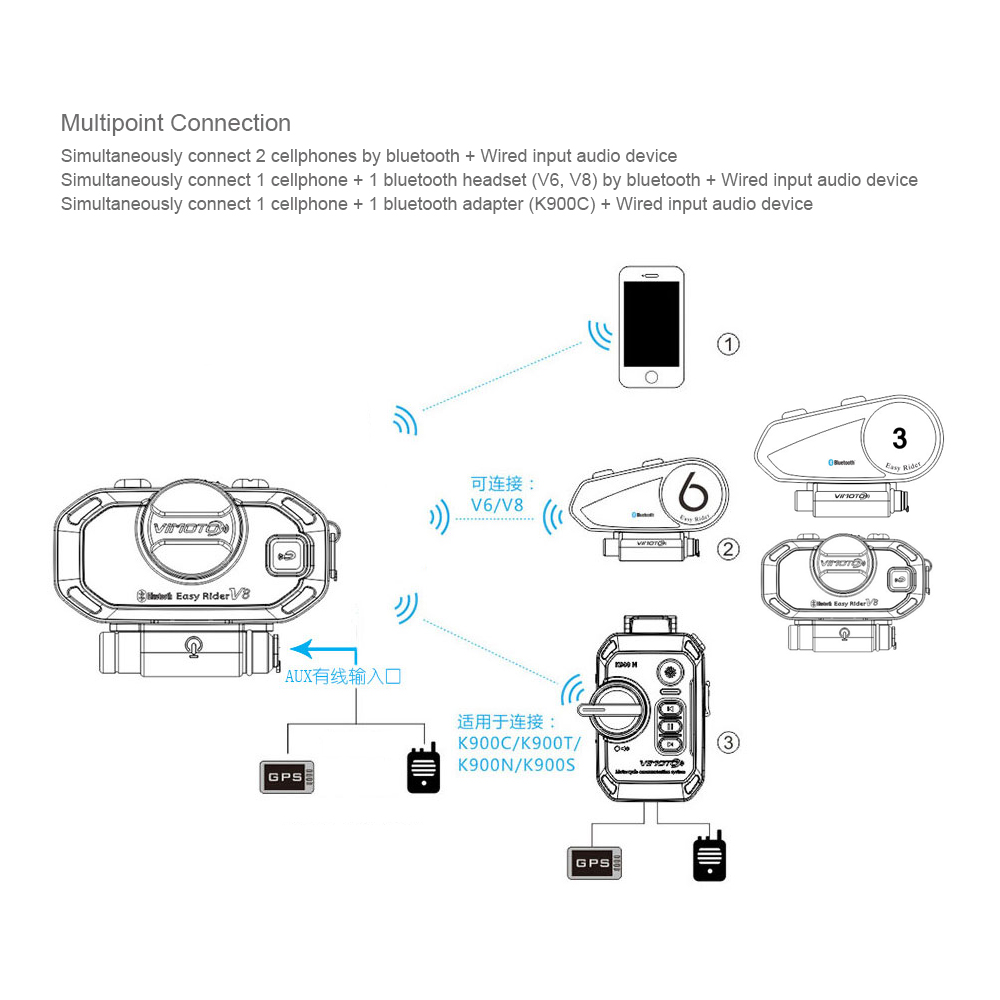 V8 Bluetooth Motorcycle Helmet Interphone Intercom Headset Dongle Wiring Diagram Microphone Rider Kit