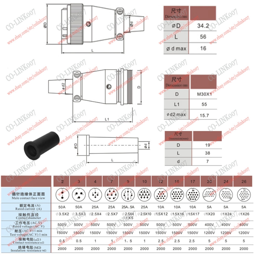 20Pin Power Connector 5A,WS28 High Voltage Industrial Power Cable Plug Socket