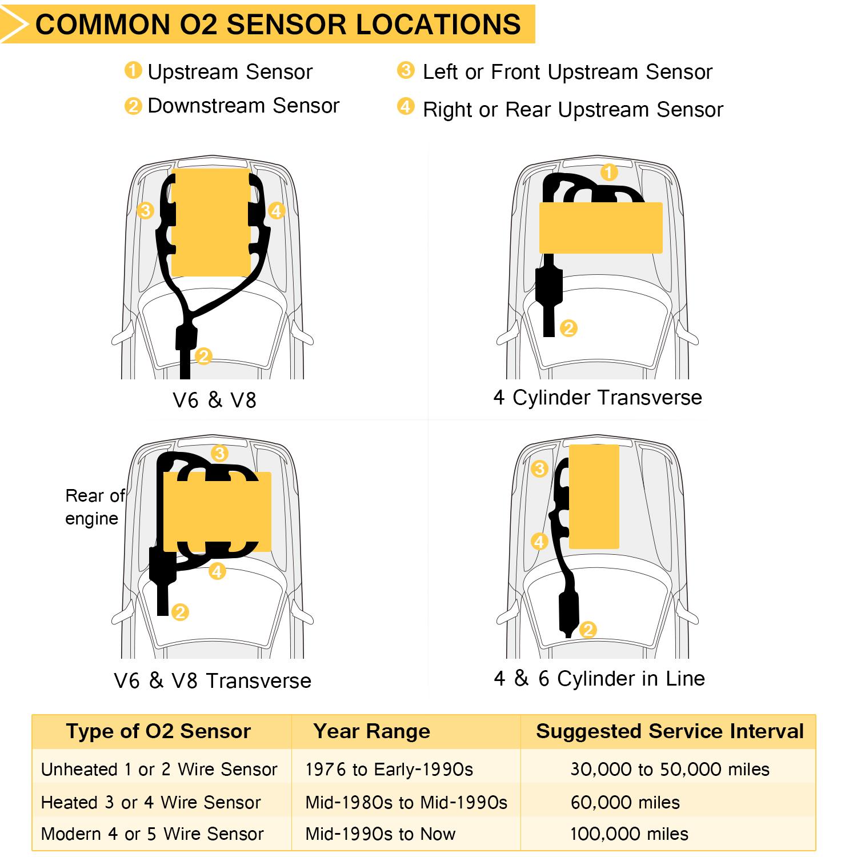 Oxygen O2 Sensor For Honda Accord Civic Odyssey Pilot