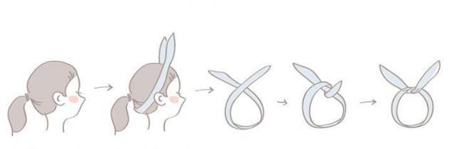 14 Arten Draht Stirnband Retro Kopf Schal Rockabilly Draht Haarband ...