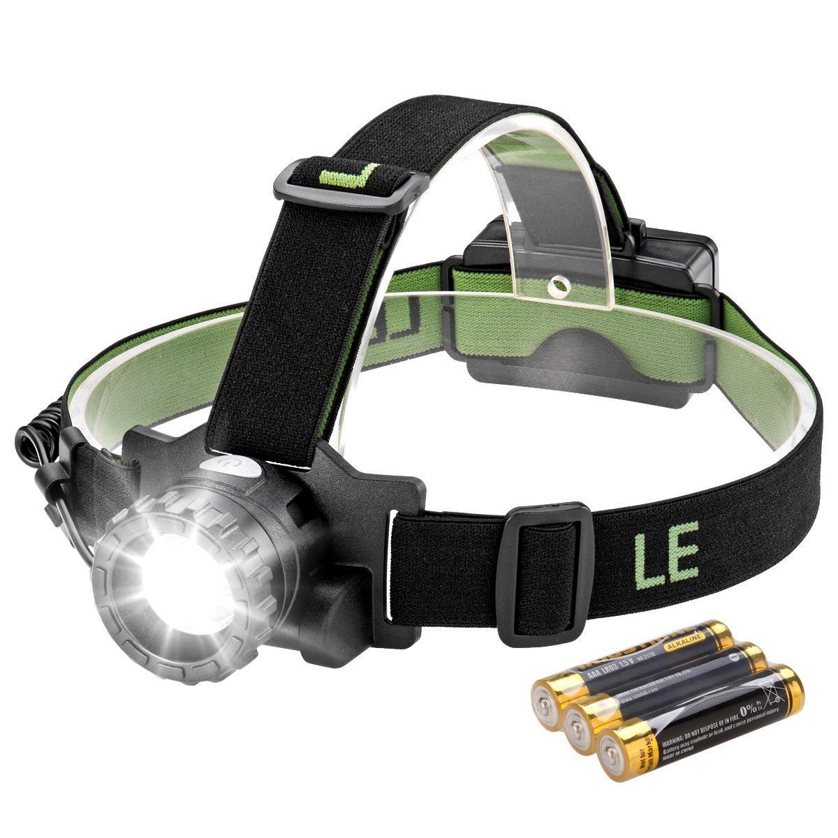 LED Headlight Torch Battery Powered Waterproof Headlamp ...