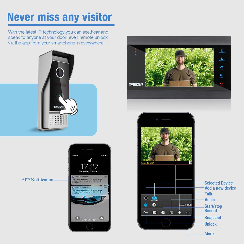 Wifi 7 Ip Door Phone Doorbell Intercom Video System Camera Ir Night Wiring Up Features