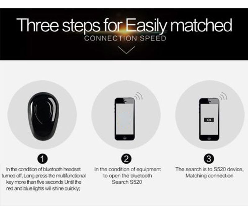 Mini-Wireless-Bluetooth-4-0-Stereo-In-Ear-Earbud-Earphone-Fr-Samsung-Iphone-AA