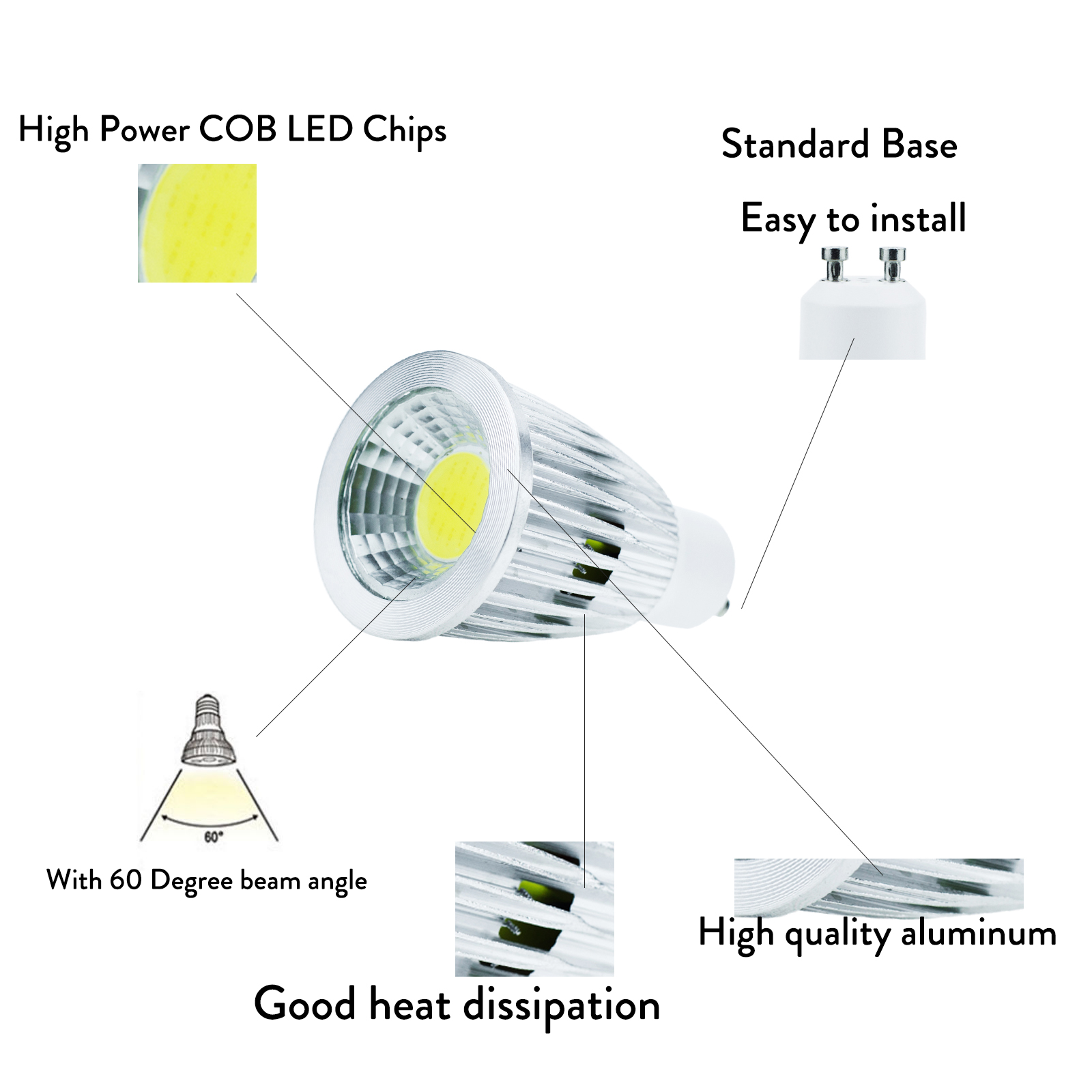 Dimmable Led Cob Spotlight Bulbs 6w 9w 12w Mr16 Gu10 E27