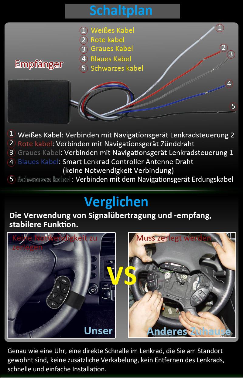 Gemütlich Verkabelung Für Autoradio Zeitgenössisch - Schaltplan ...