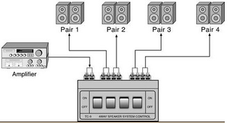 3 channel video switcher wiring diagram  | 614 x 844
