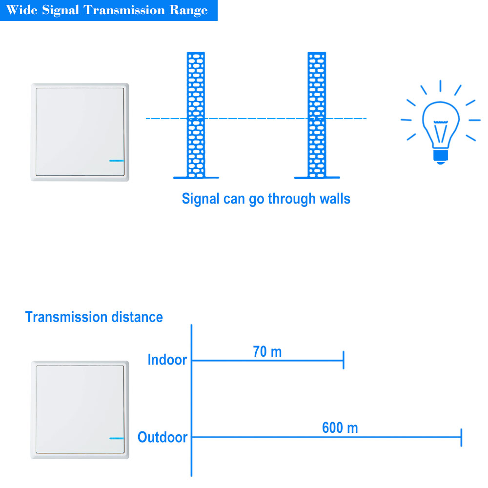 Wireless 3 Ways On Off Digital Remote Control Switch For Led Light Kedsumr 1 Way 110v 2 Of 9 Smart Lamp Wall Home Single