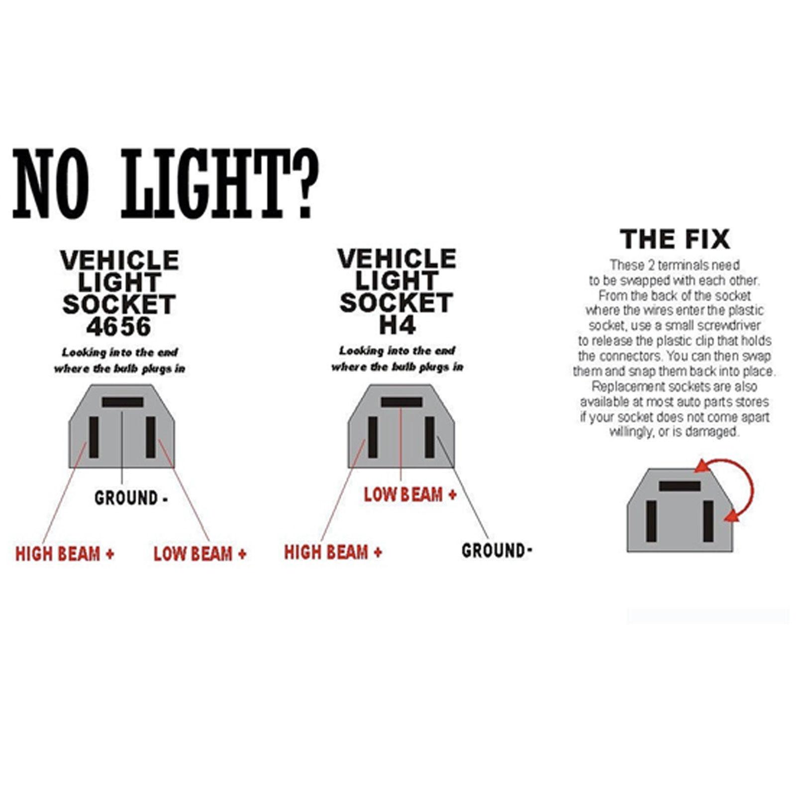 cree led headlights for international 9900 9900i ix 9200 9400 series mack trucks