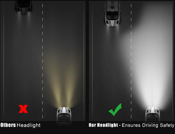 Led H7 Lampen : W lm h h h h hb led birnen auto scheinwerfer lichter