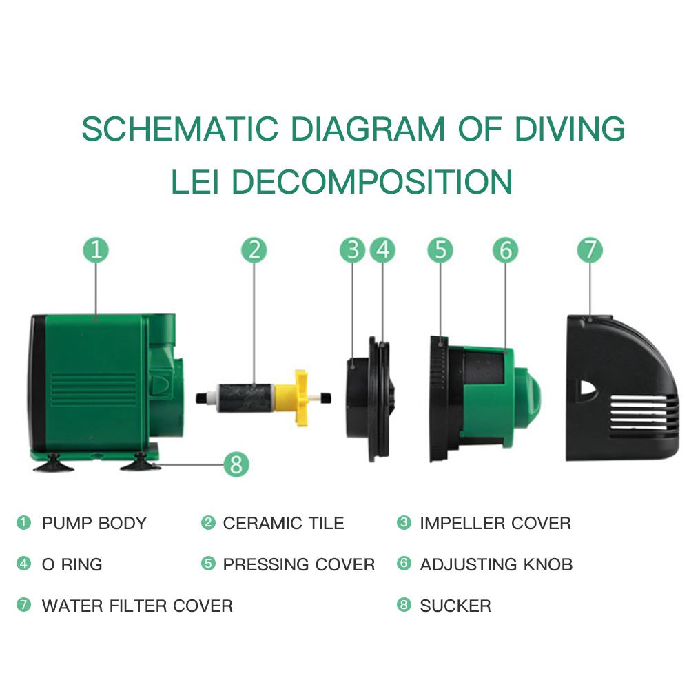 on waterfall pump schematic diagram