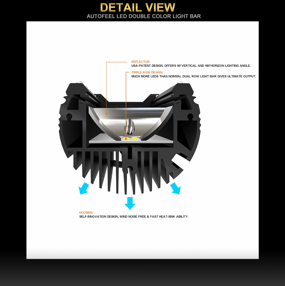 3 Rows 22 Inch 648w Cree Led Work Light Bar Flood Spot Combo Beam Vs Fire Engine Diagram In Color Bp 01 Copy 02 03 04