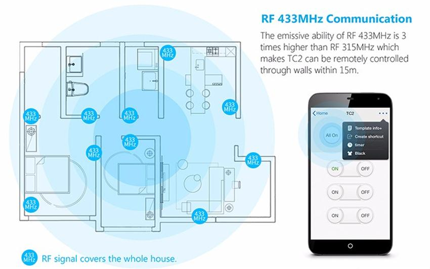 Eu Uk Broadlink Tc2 1 Gang Wifi Wireless Remote Control Light Switch Touch Panel Free Shipping With Tracking Number