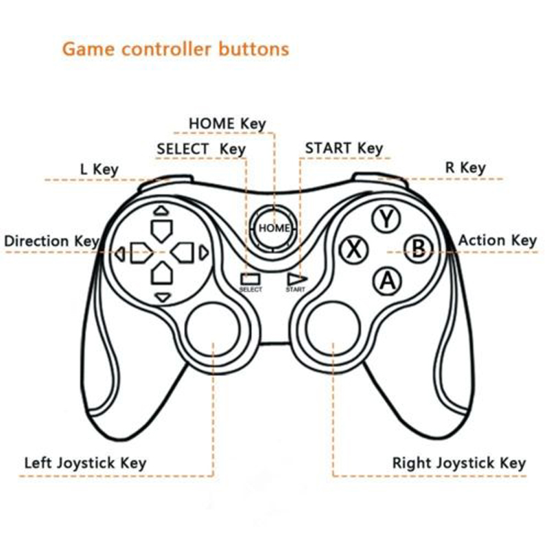 2x Wireless Bluetooth Gamepad Game Controller For Android Phone Tv