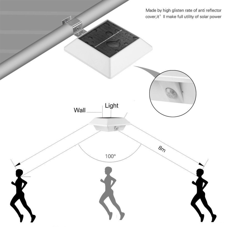 New Outdoor Garden 8 Led Solar Shed Eaves Work Light Lamp: 4 LED Waterproof Solar Power Motion Sensor Outdoor Garden