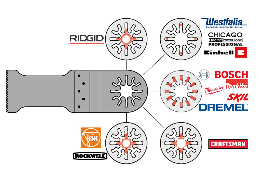 10 PC Oscillating Multi Tool Saw Blade for Fein Multimaster Dremel Makita Bosch
