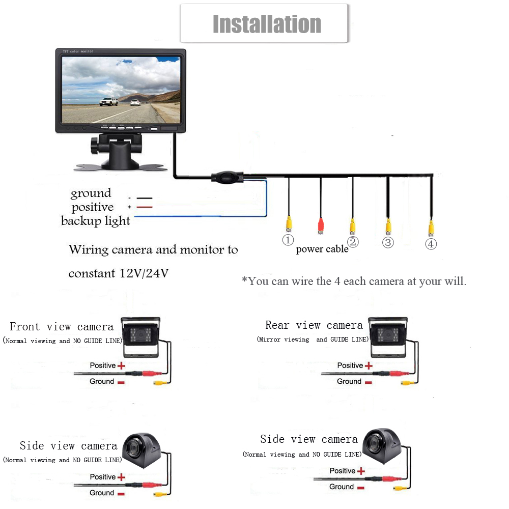 Diagram On Pillow Tft Lcd Color Monitor Wiring Diagram Pictures To