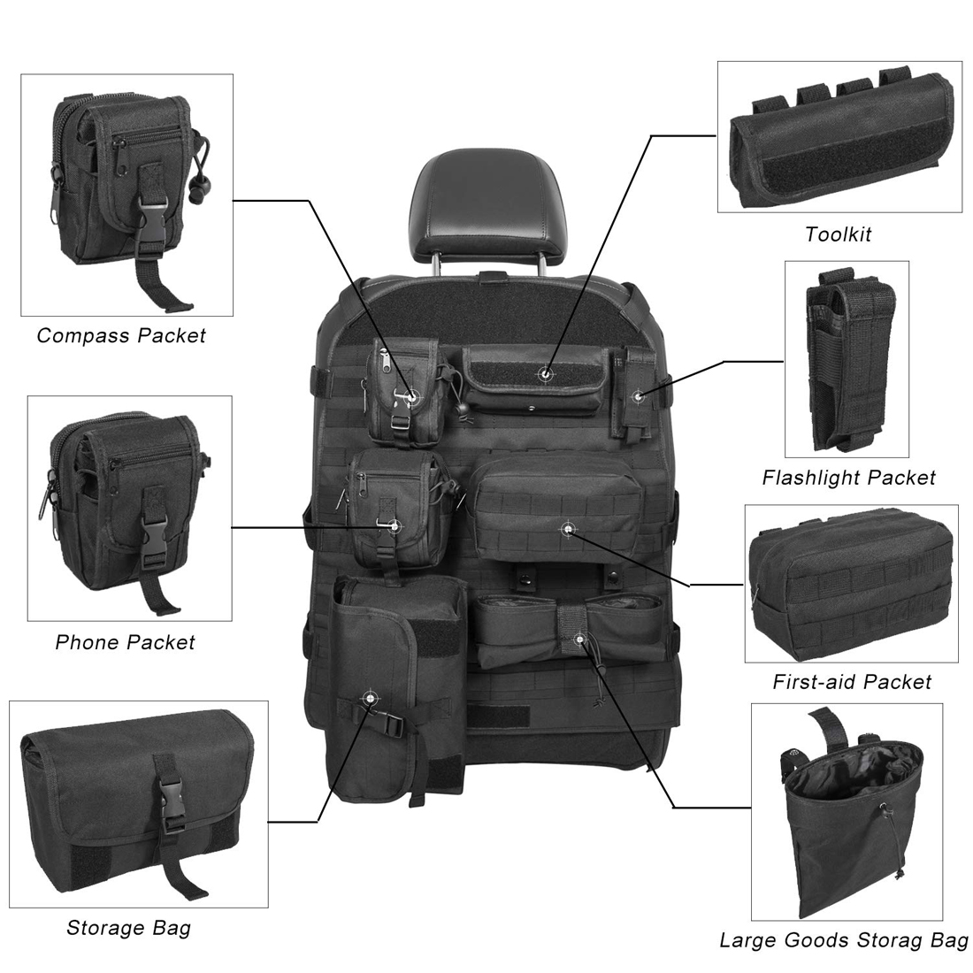 Seat Cover Organizer Tactical Molle Pouch Bag First Aid