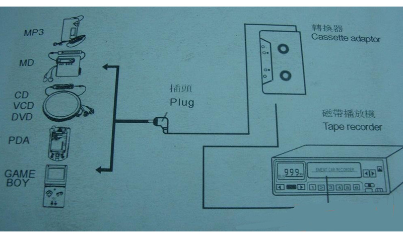 Car Audio Tape Adapter for iPhone iPod Mp3 CD Radio Nano 3.5mm Jack ...