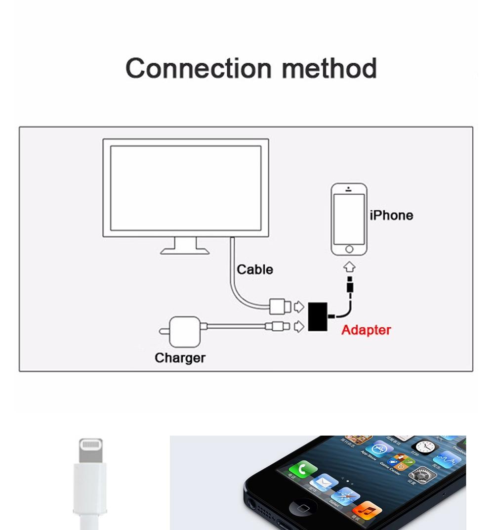 Lightning To Digital Av Tv Hdmi Adapter Cable For Air Ipad