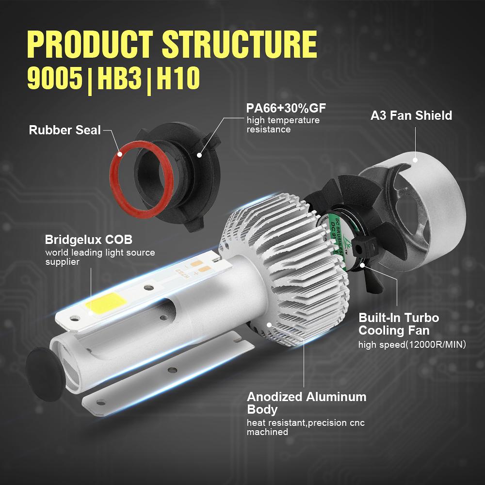 1Pair 9005 LED Headlight HIGH BEAM For Acura MDX 05-2013