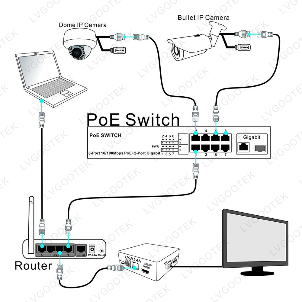Dahua Ipc Hdw4431c A Hd 4mp Poe Audio Dome Ir 30m Network Security Ip Camera Wiring Diagram 014 015 016 017